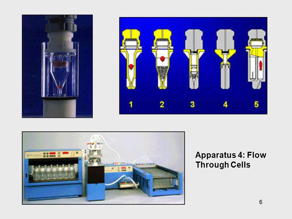 6 Apparatus 4: Flow Through Cells