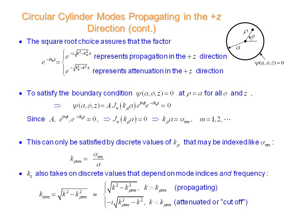 Circular Cylinder Modes Propagating in the +z Direction (cont.)