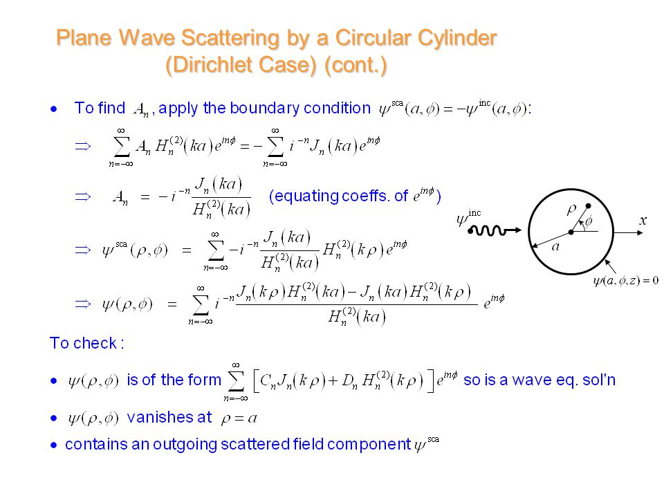 Plane Wave Scattering by a Circular Cylinder (Dirichlet Case) (cont.) x