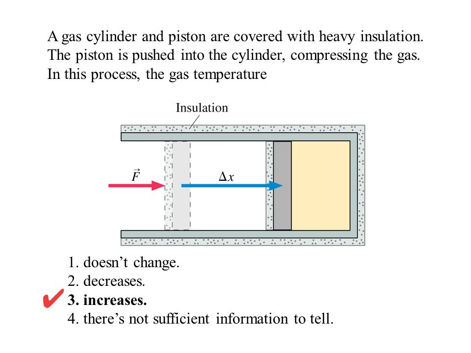 A gas cylinder and piston are covered with heavy insulation. The piston is pushed into the cylinder, compressing the gas. In this process, the gas tem