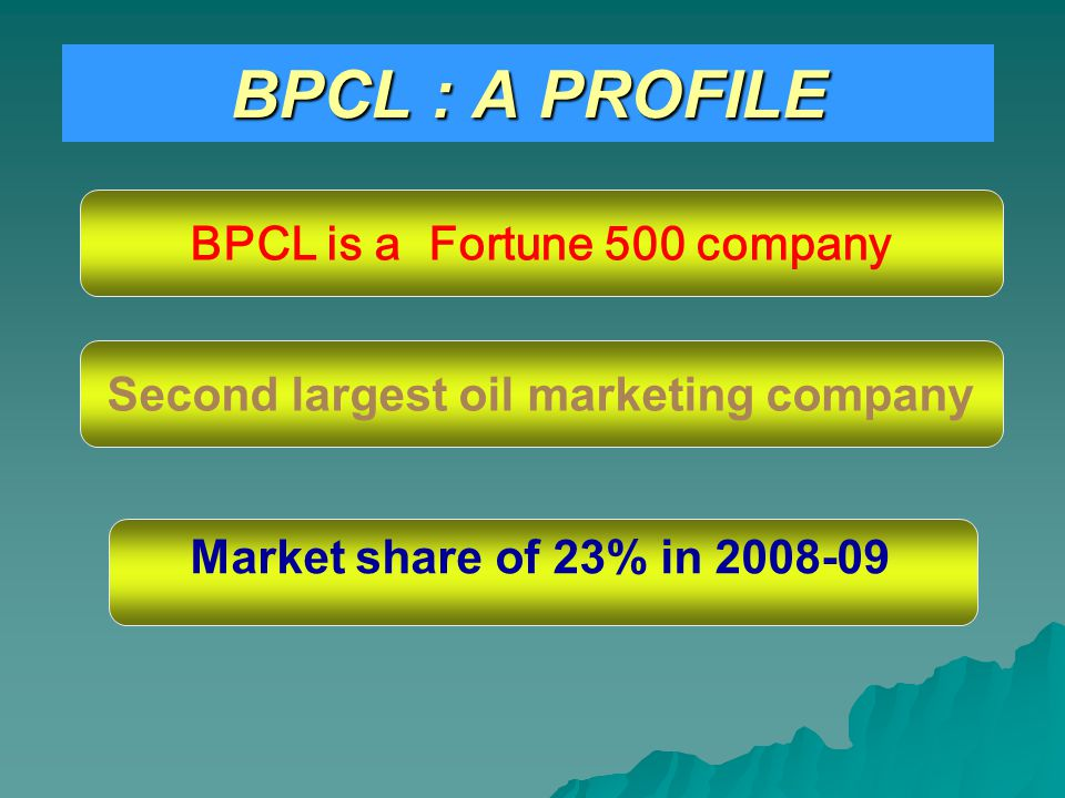 BPCL : A PROFILE BPCL is a Fortune 500 company Second largest oil marketing company Market share of 23% in 2008-09