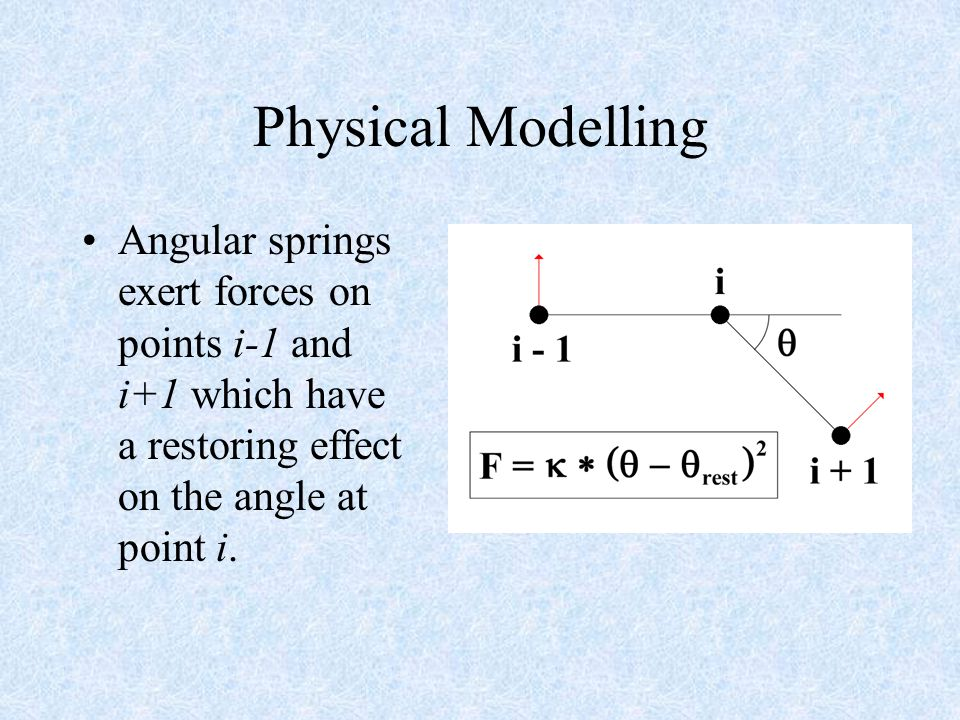 Physical Modelling Angular springs exert forces on points i-1 and i+1 which have a restoring effect on the angle at point i.