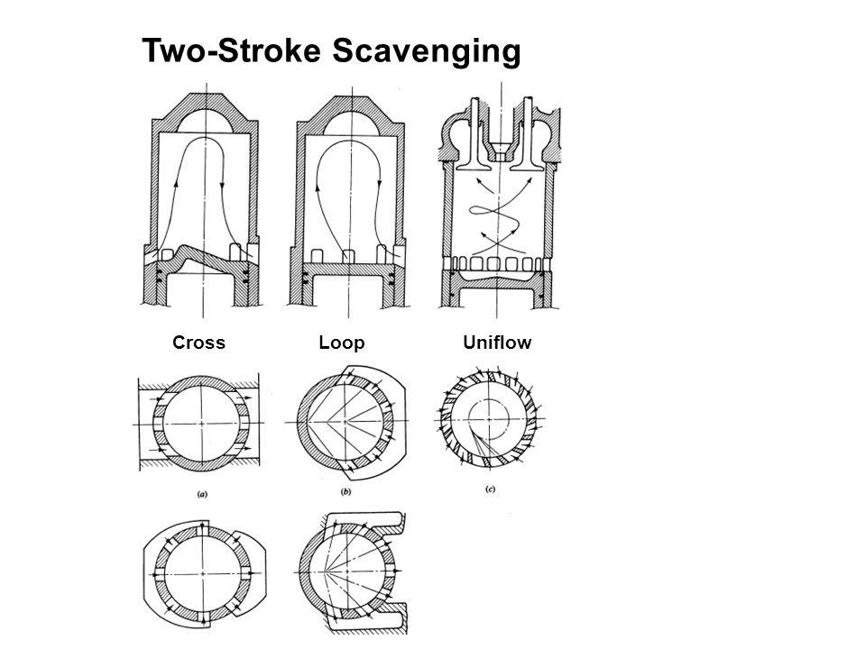 Cross Loop Uniflow Two-Stroke Scavenging
