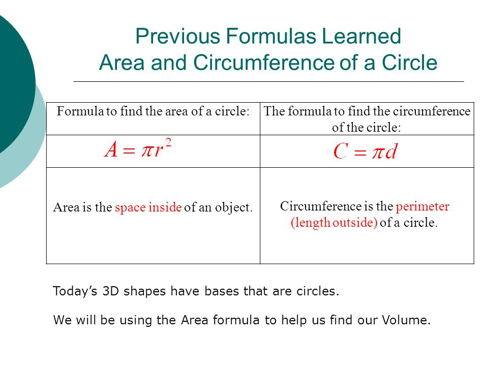 Previous Formulas Learned Area and Circumference of a Circle Formula to find the area of a circle:The formula to find the circumference of the circle: Area is the space inside of an object.