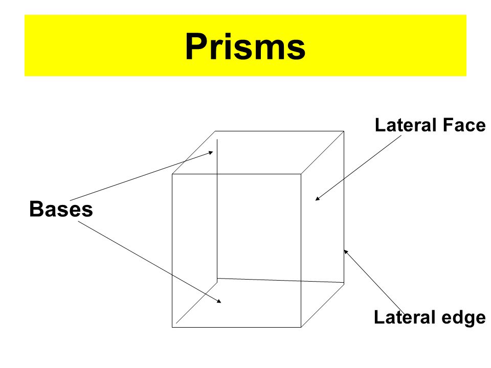 Prisms Bases Lateral Face Lateral edge