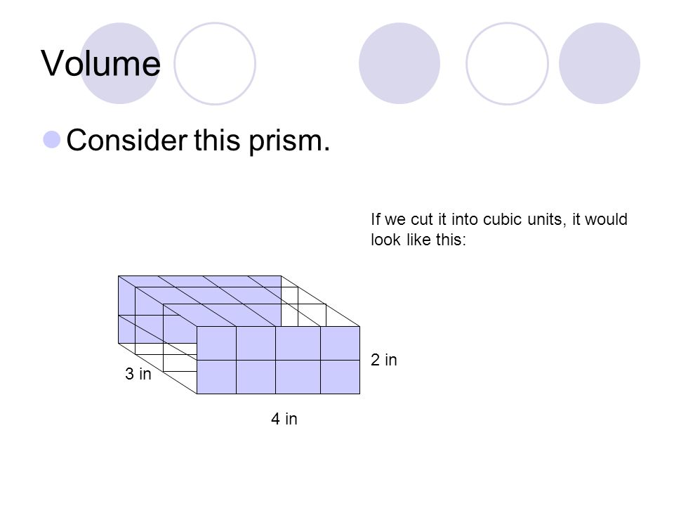 Volume Consider this prism. 4 in 2 in 3 in If we cut it into cubic units, it would look like this:
