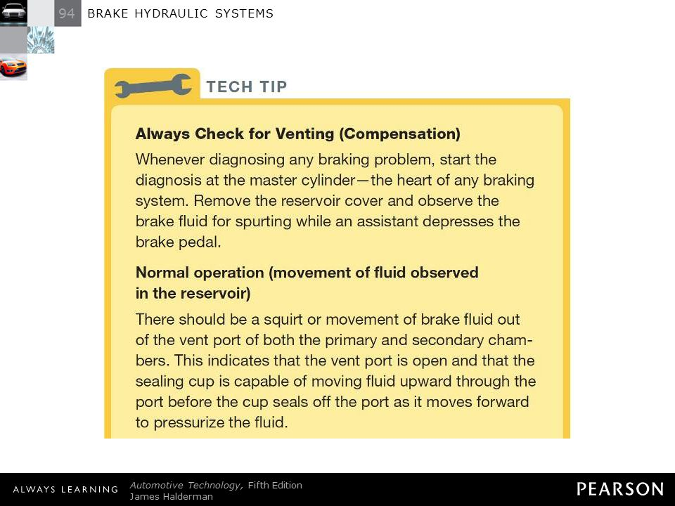 94 BRAKE HYDRAULIC SYSTEMS Automotive Technology, Fifth Edition James Halderman © 2011 Pearson Education, Inc. All Rights Reserved Always Check for Ve