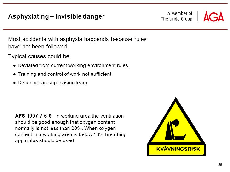 35 Asphyxiating – Invisible danger Most accidents with asphyxia happends because rules have not been followed.