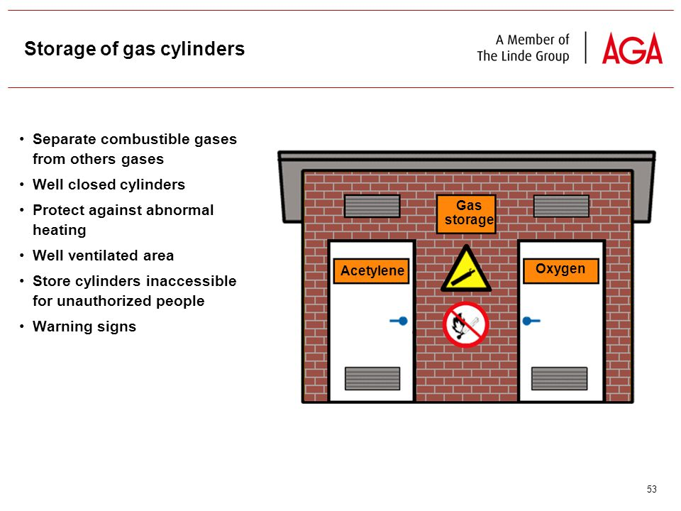 53 Separate combustible gases from others gases Well closed cylinders Protect against abnormal heating Well ventilated area Store cylinders inaccessible for unauthorized people Warning signs Storage of gas cylinders Gas storage Acetylene Oxygen
