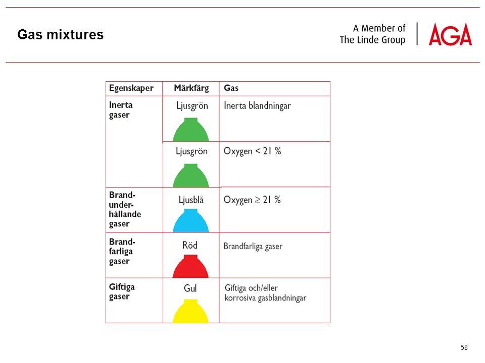 58 Gas mixtures