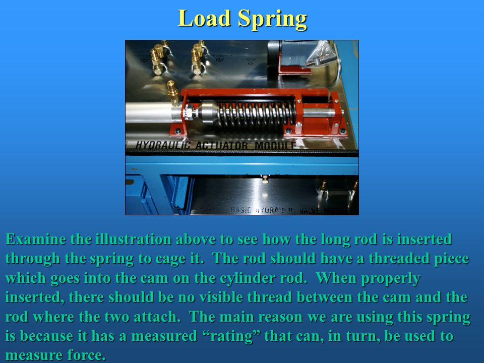Load Spring Examine the illustration above to see how the long rod is inserted through the spring to cage it. The rod should have a threaded piece whi