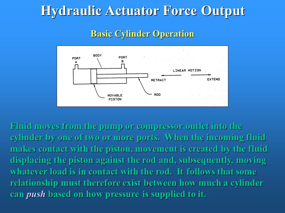 Hydraulic Actuator Force Output Basic Cylinder Operation Fluid moves from the pump or compressor outlet into the cylinder by one of two or more ports.