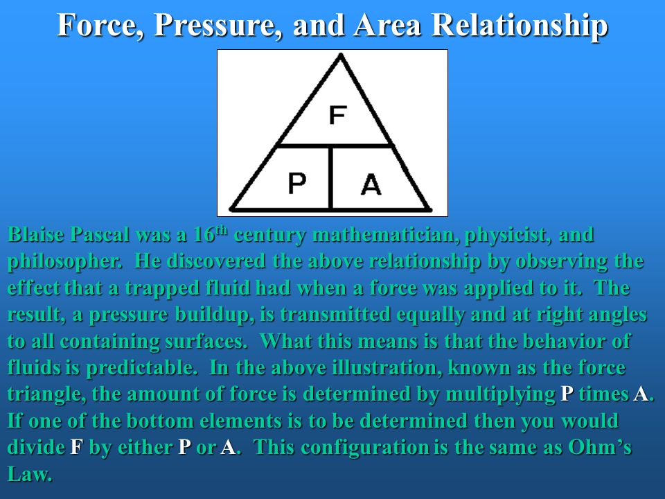 Force, Pressure, and Area Relationship Blaise Pascal was a 16 th century mathematician, physicist, and philosopher. He discovered the above relationsh