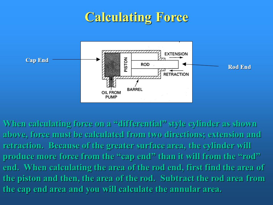 """Calculating Force When calculating force on a """"differential"""" style cylinder as shown above, force must be calculated from two directions; extension an"""