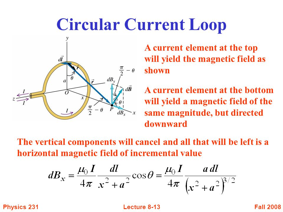 Fall 2008Physics 231Lecture 8-13 Circular Current Loop A current element at the top will yield the magnetic field as shown A current element at the bo