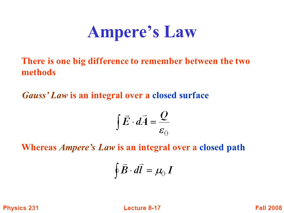 Fall 2008Physics 231Lecture 8-17 There is one big difference to remember between the two methods Gauss' Law is an integral over a closed surface Where