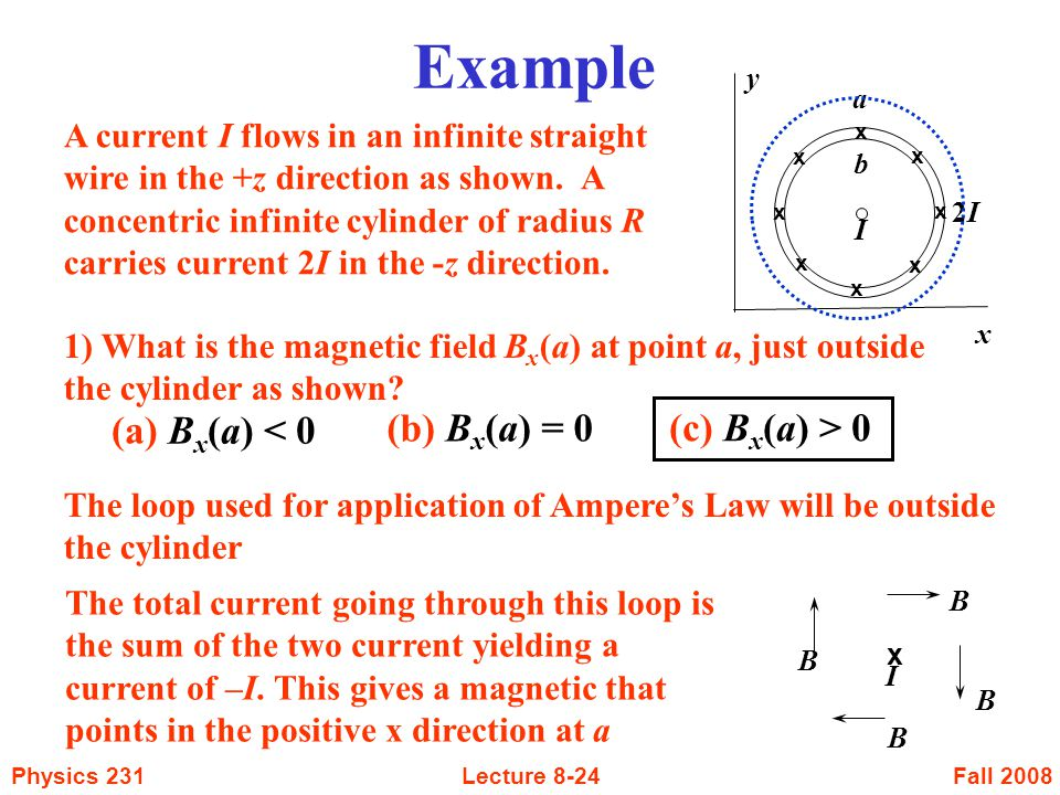 Fall 2008Physics 231Lecture 8-24 The total current going through this loop is the sum of the two current yielding a current of –I. This gives a magnet