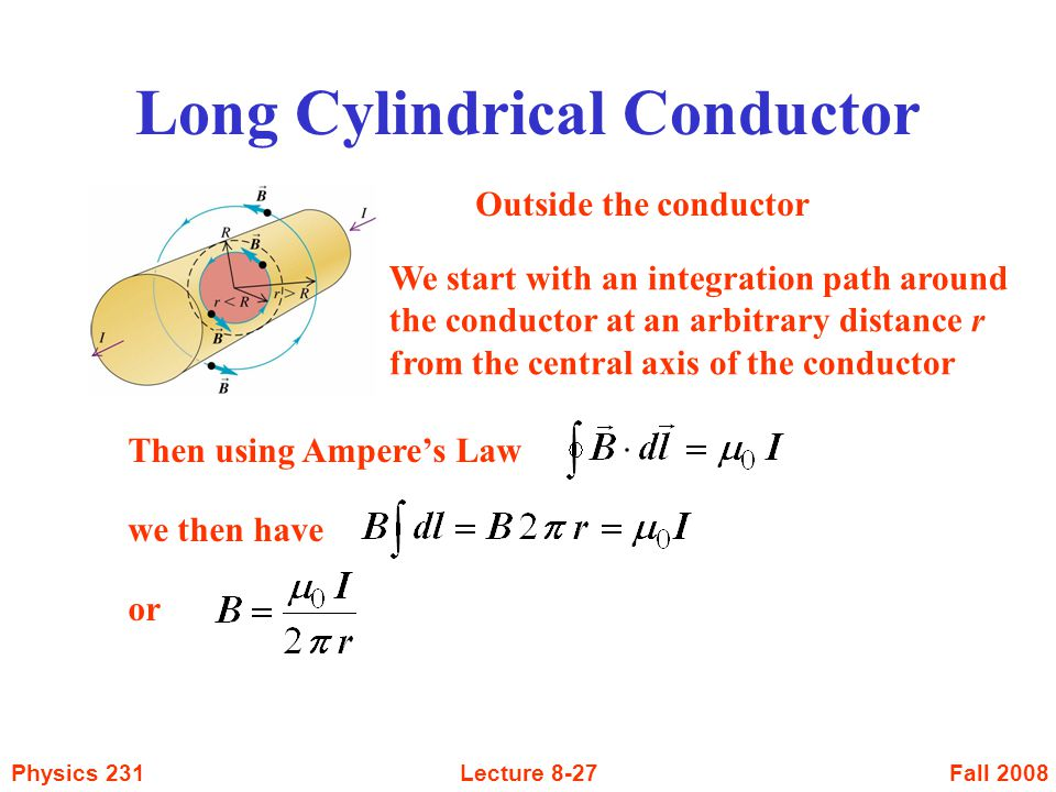 Fall 2008Physics 231Lecture 8-27 Long Cylindrical Conductor We start with an integration path around the conductor at an arbitrary distance r from the