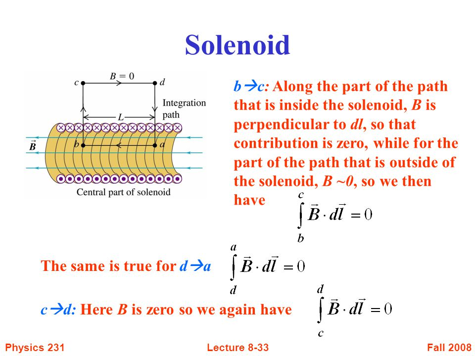 Fall 2008Physics 231Lecture 8-33 b  c: Along the part of the path that is inside the solenoid, B is perpendicular to dl, so that contribution is zero