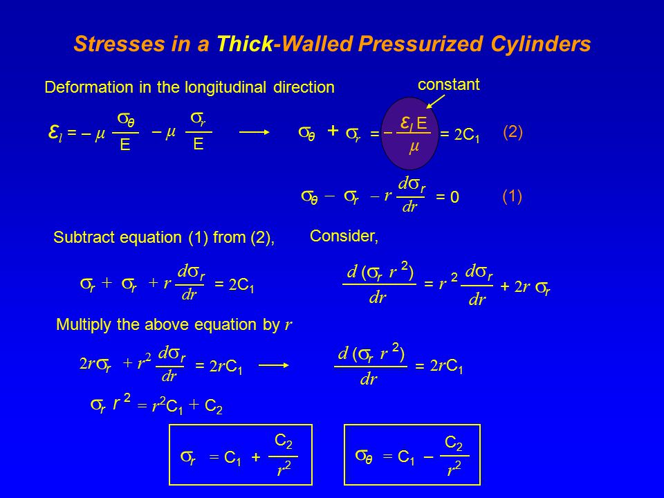 Stresses in a Thick-Walled Pressurized Cylinders εl = – μεl = – μ θθ E rr E – μ– μ Deformation in the longitudinal direction θθ +  r = 2 C 1 = εlεl E μ constant (2) Consider, d (  r r 2 ) dr = r 2 drdr dr + 2 r  r Subtract equation (1) from (2),  r +  r + r dr drdr = 2 C 1  θ –  r – r dr drdr = 0 (1) 2rr + r22rr + r2 dr drdr = 2 r C 1 Multiply the above equation by r d (  r r 2 ) dr = 2rC12rC1  r r 2 = r 2 C 1 + C 2 rr = C1= C1 C2C2 r2r2 + θθ = C1= C1 C2C2 – r2r2