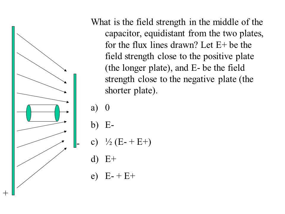 + - What is the field strength in the middle of the capacitor, equidistant from the two plates, for the flux lines drawn? Let E+ be the field strength