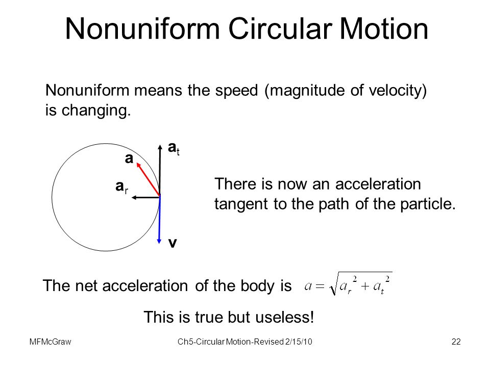 MFMcGrawCh5-Circular Motion-Revised 2/15/1022 Nonuniform Circular Motion There is now an acceleration tangent to the path of the particle. The net acc