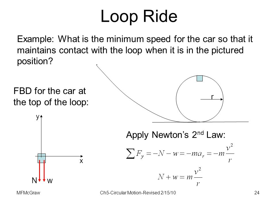 MFMcGrawCh5-Circular Motion-Revised 2/15/1024 Example: What is the minimum speed for the car so that it maintains contact with the loop when it is in