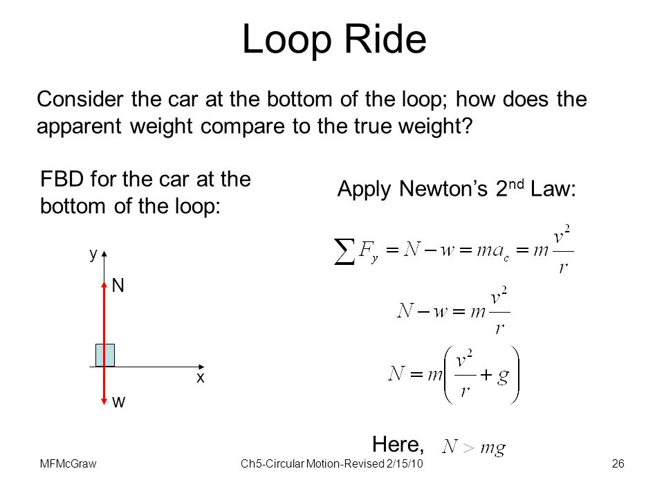 MFMcGrawCh5-Circular Motion-Revised 2/15/1026 Consider the car at the bottom of the loop; how does the apparent weight compare to the true weight? N w