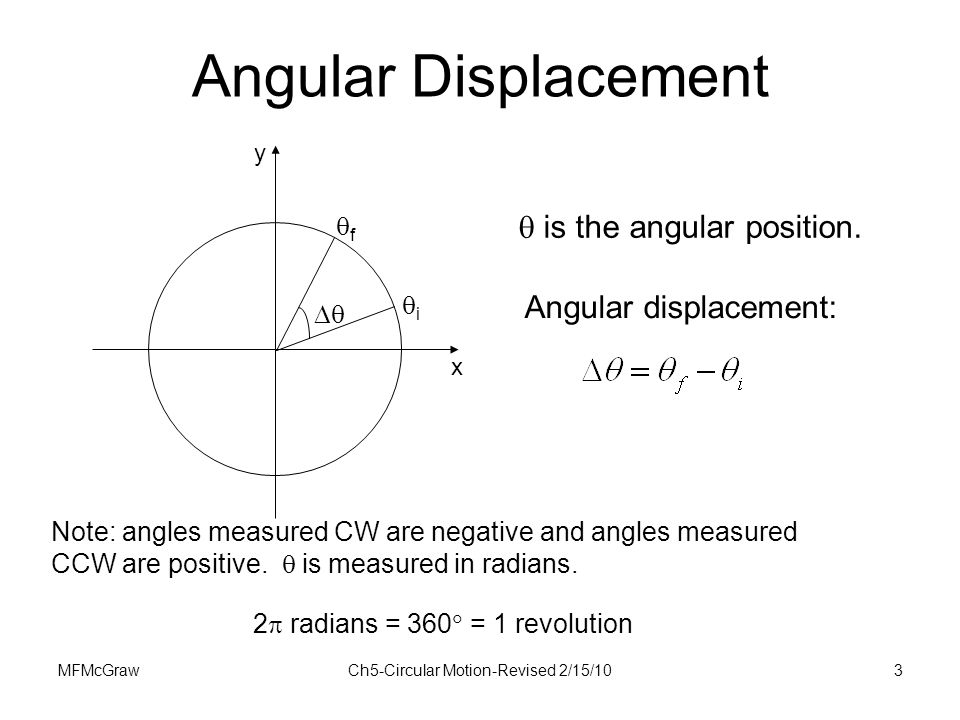 MFMcGrawCh5-Circular Motion-Revised 2/15/103 Angular Displacement  is the angular position. Angular displacement: Note: angles measured CW are negati