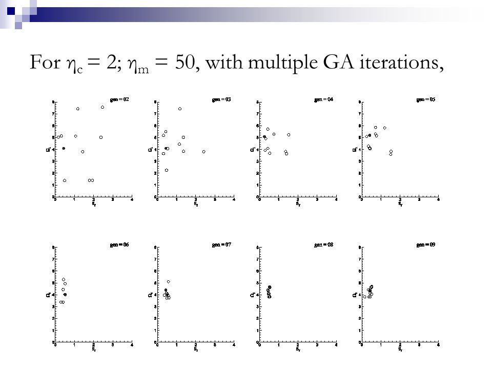 For η c = 2; η m = 50, with multiple GA iterations,