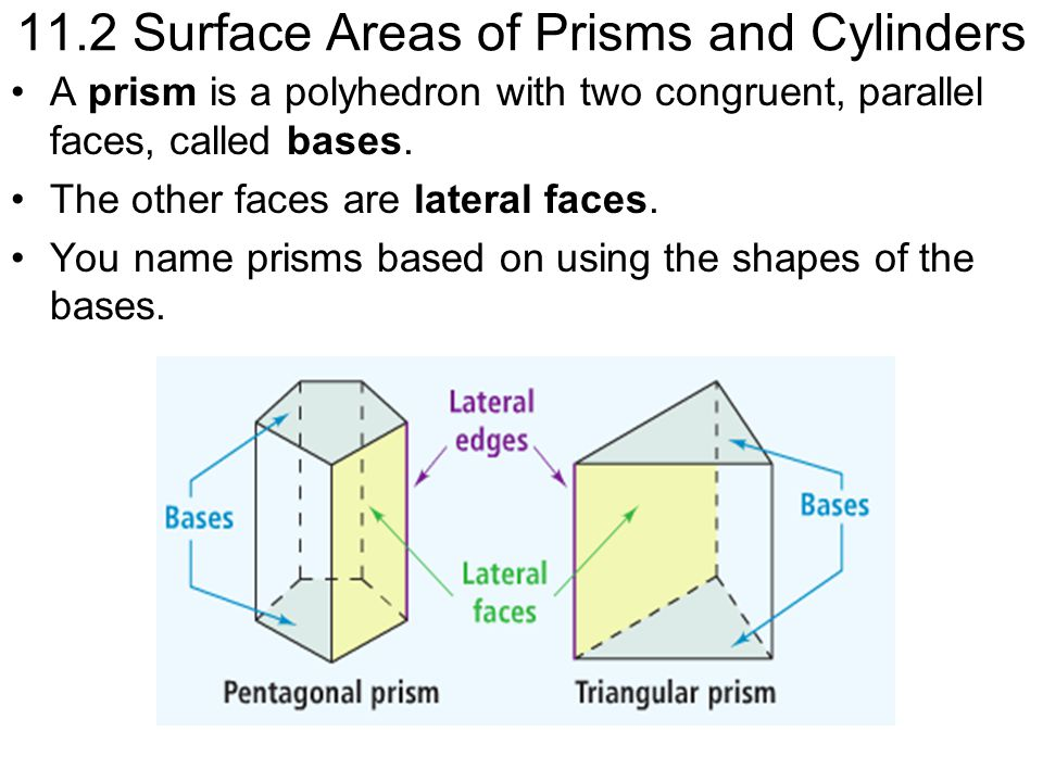 11.2 Surface Areas of Prisms and Cylinders A prism is a polyhedron with two congruent, parallel faces, called bases. The other faces are lateral faces