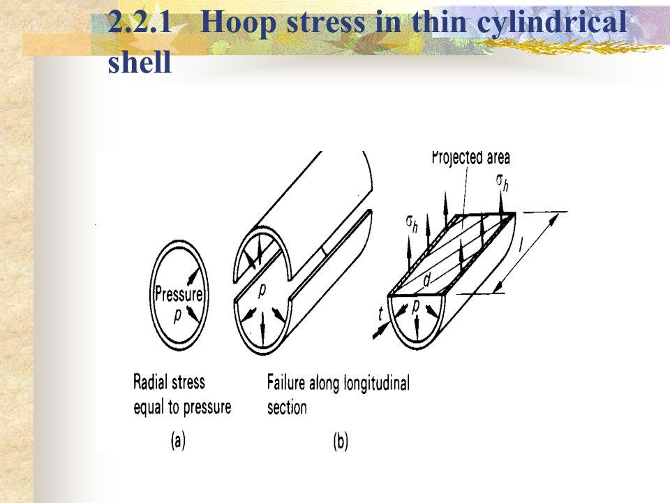 Hoop and Longitudinal Stress