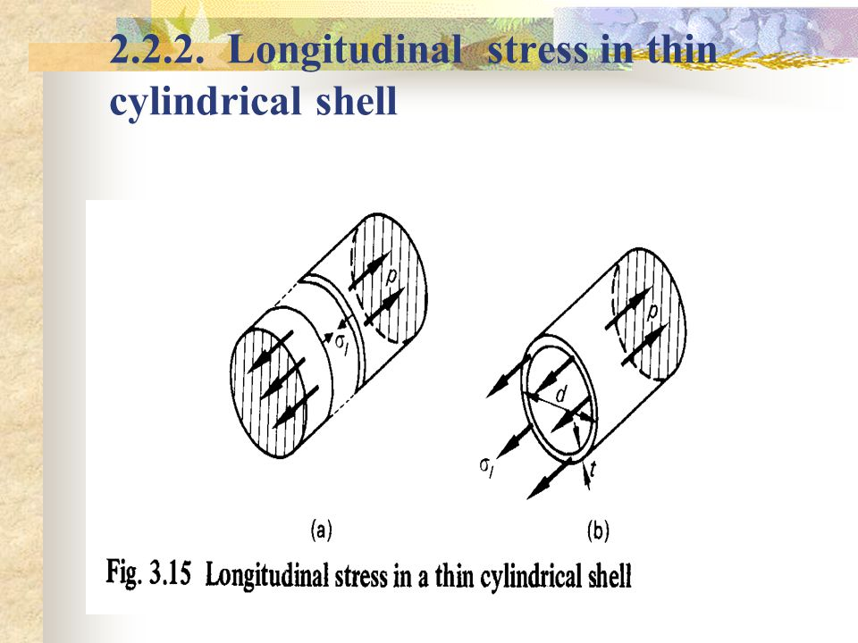 Hoop stress in thin cylindrical shell Concluded