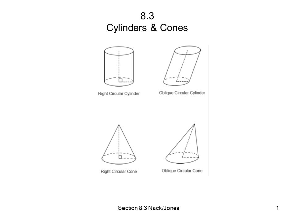 Section 8.3 Nack/Jones1 8.3 Cylinders & Cones