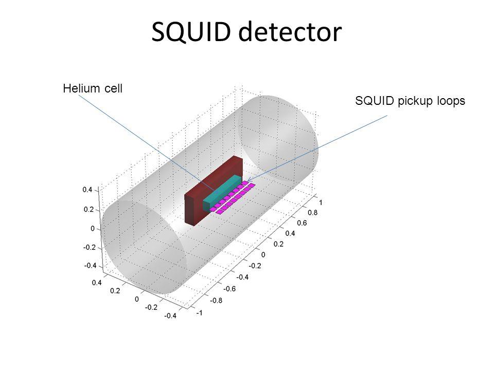SQUID detector SQUID pickup loops Helium cell