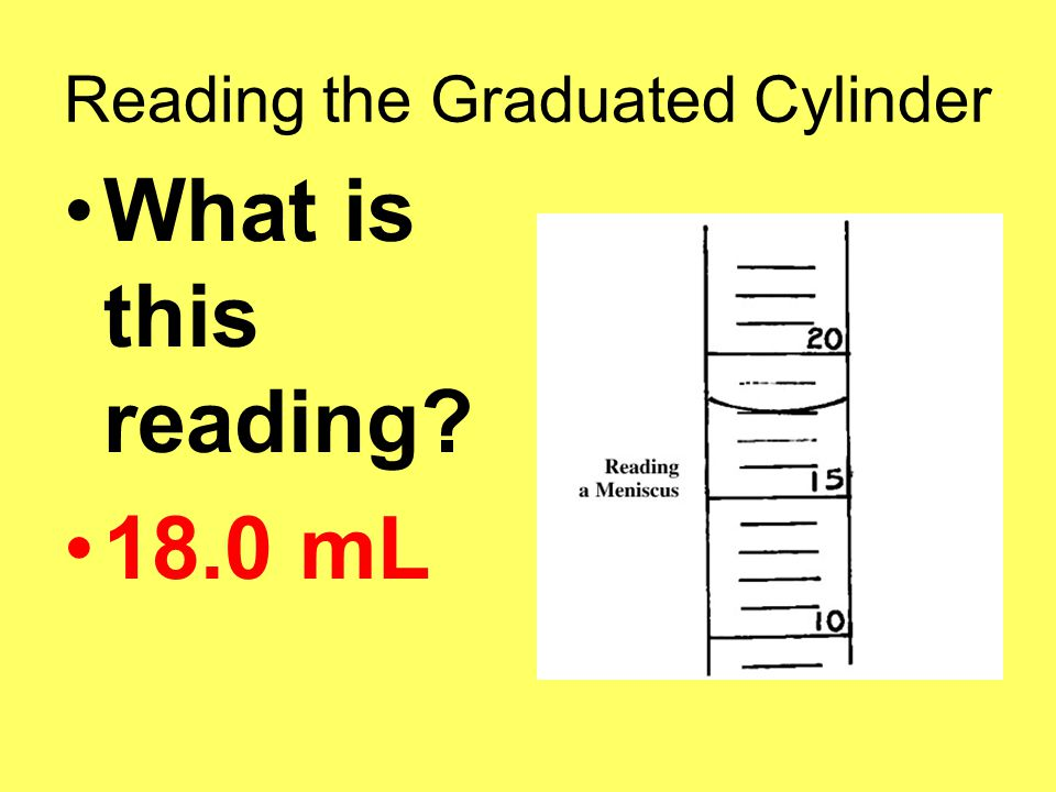 Reading the Graduated Cylinder What is this reading? 36.5 mL