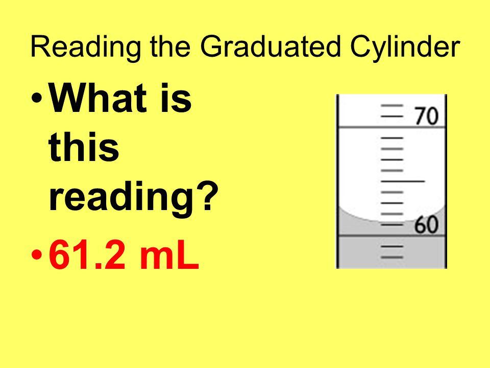Reading the Graduated Cylinder What is this reading 61.2 mL