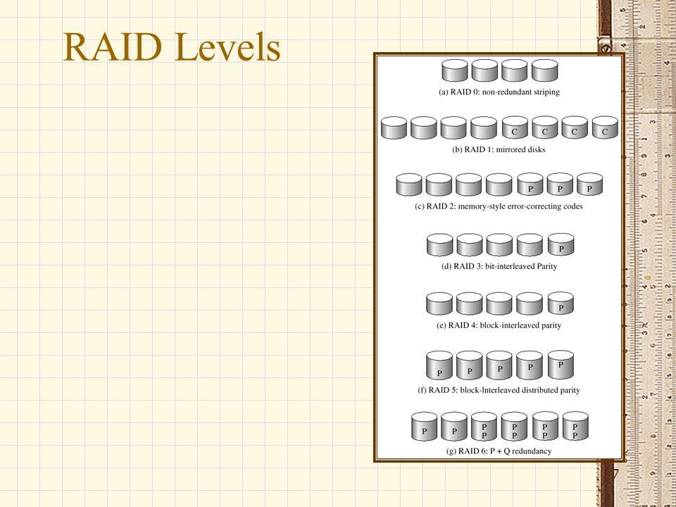 RAID Levels 17