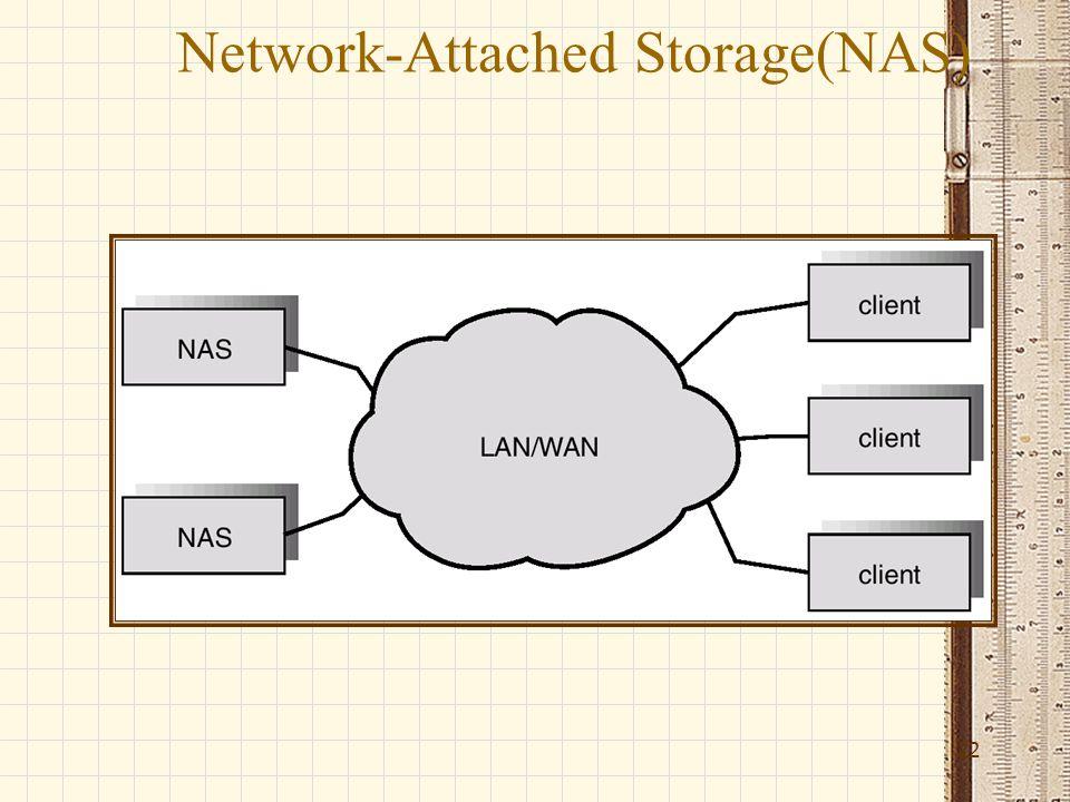 Network-Attached Storage(NAS) 22