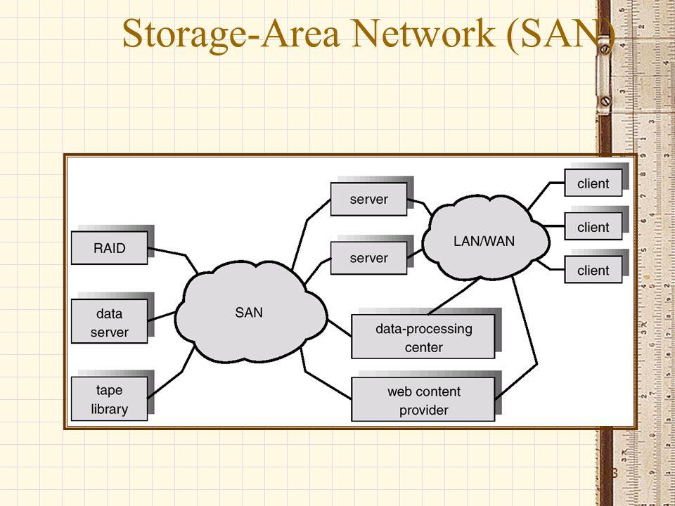 Storage-Area Network (SAN) 23