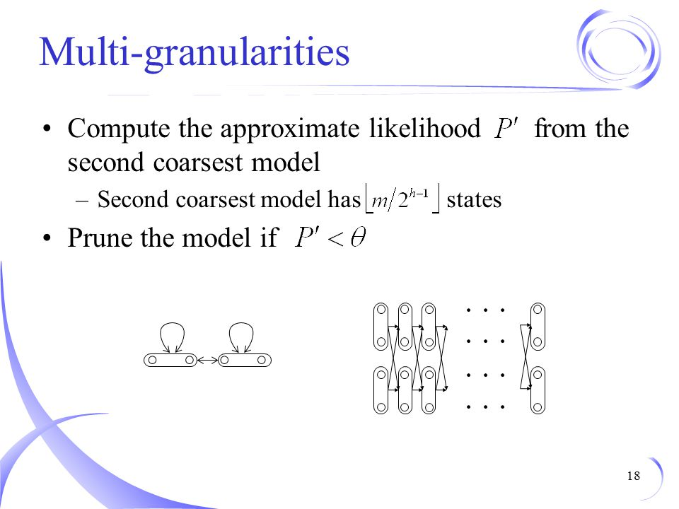 Multi-granularities Compute the approximate likelihood from the second coarsest model –Second coarsest model has states Prune the model if 18