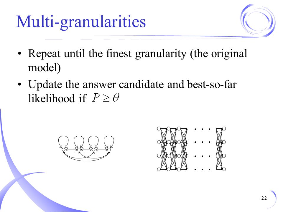 Multi-granularities Repeat until the finest granularity (the original model) Update the answer candidate and best-so-far likelihood if 22