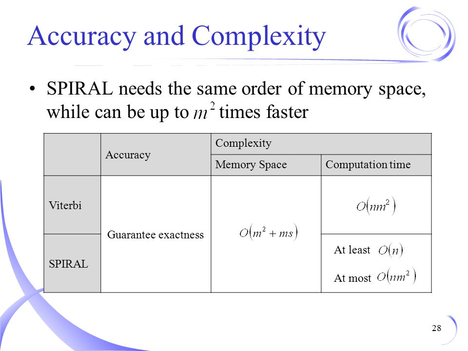 Accuracy and Complexity 28 SPIRAL needs the same order of memory space, while can be up to times faster Accuracy Complexity Memory SpaceComputation time Viterbi Guarantee exactness SPIRAL At least At most