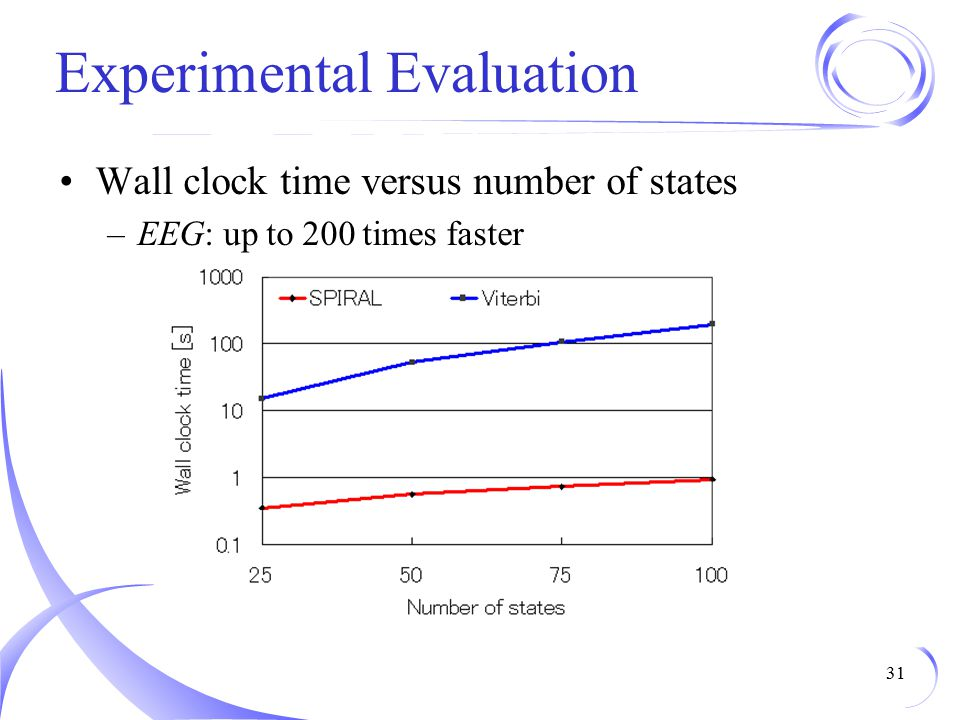 Experimental Evaluation Wall clock time versus number of states –EEG: up to 200 times faster 31