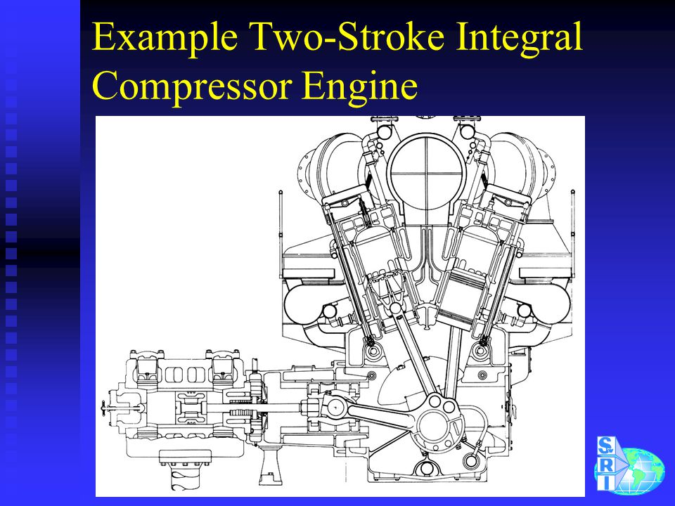 Typical Control Strategy for Integral Compressor Engines l Fuel Header Pressure is modulated to maintain engine speed - governor l Controller adjusts Wastegate to modulate Air Manifold Pressure based on derived relationship - air/fuel ratio u Linear relationship of Air Manifold Pressure as a function Fuel Header Pressure is derived l Individual Cylinder Balancing usually done manually.
