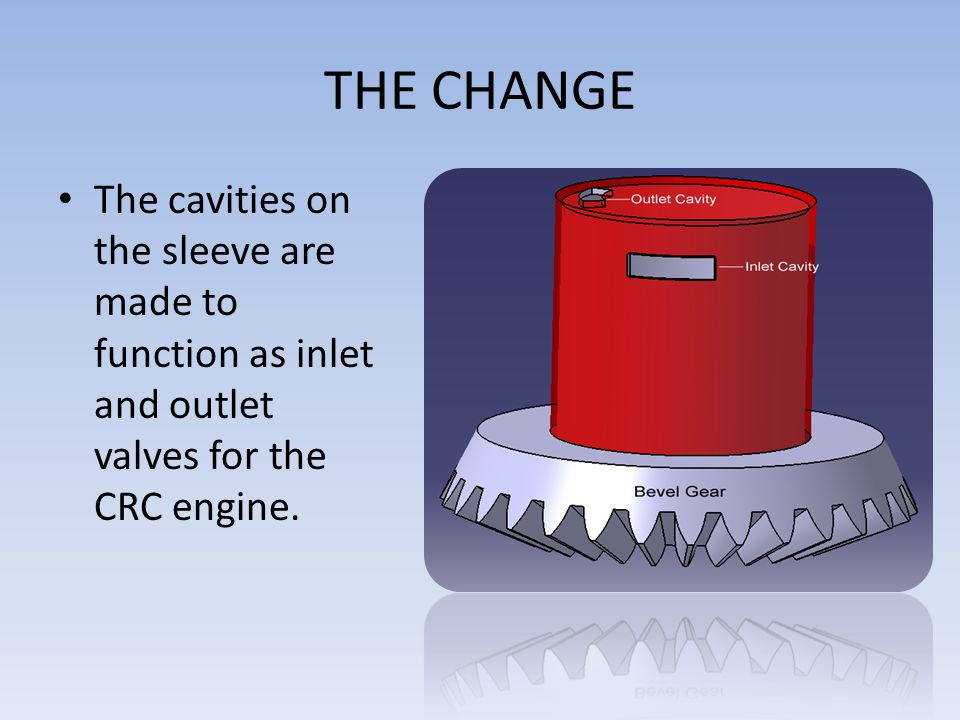 THE CHANGE The cavities on the sleeve are made to function as inlet and outlet valves for the CRC engine.