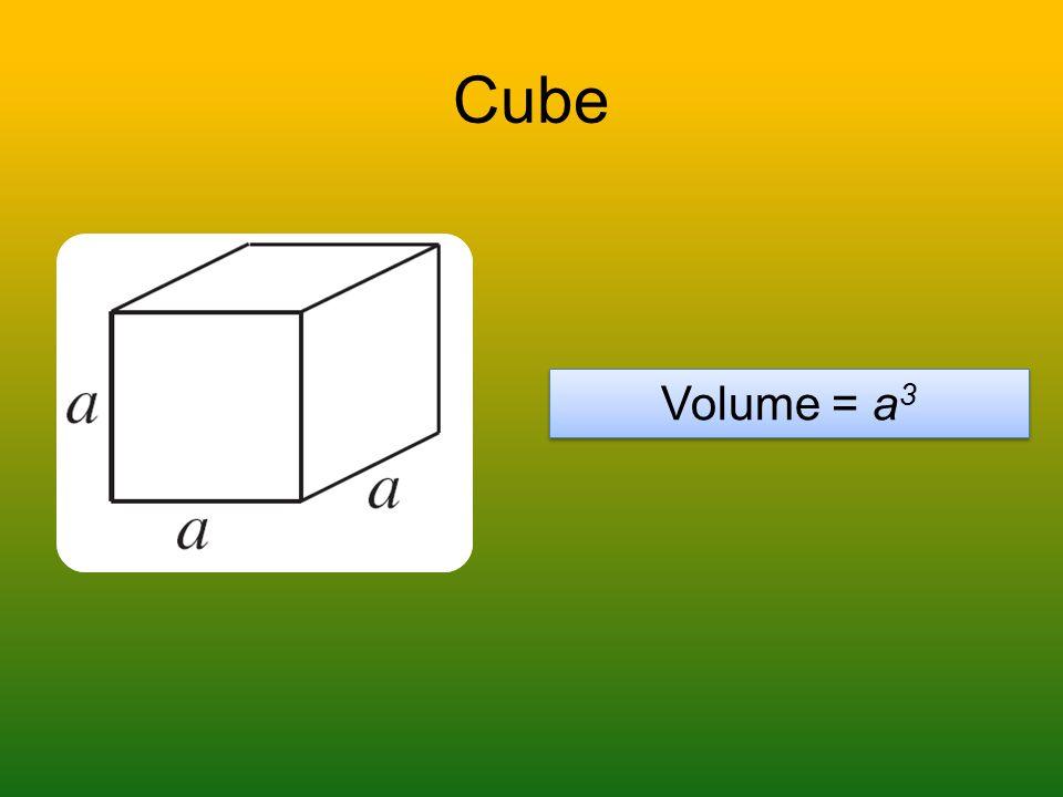 Cube Volume = a 3
