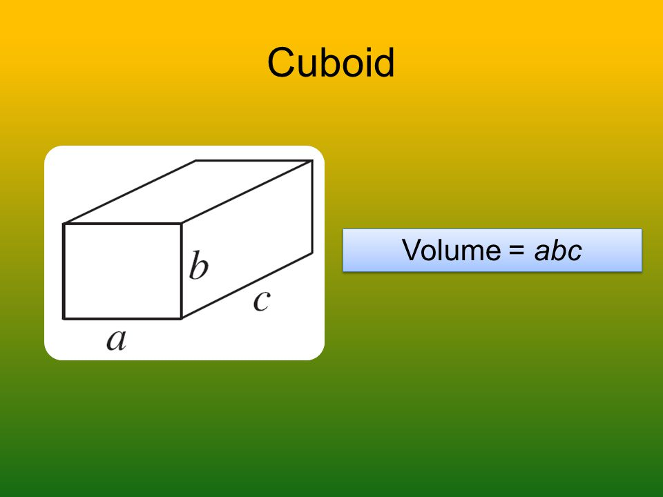 Cuboid Volume = abc