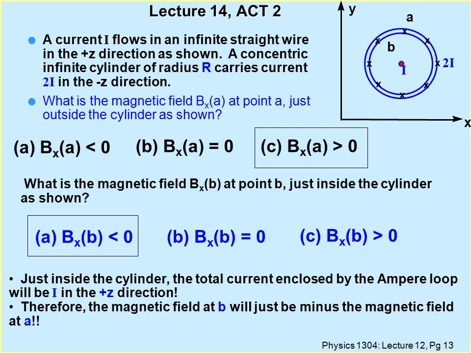 Physics 1304: Lecture 12, Pg 13 Lecture 14, ACT 2 Just inside the cylinder, the total current enclosed by the Ampere loop will be I in the +z direction.