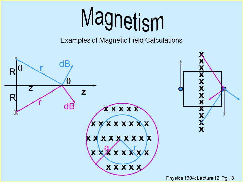 Physics 1304: Lecture 12, Pg 18 Examples of Magnetic Field Calculations x x x x x x x x x x x x x x x x x x x x x x x x x x x x x x x x x x x ra x x x x x x x x x x x x x z R R r r dB z  